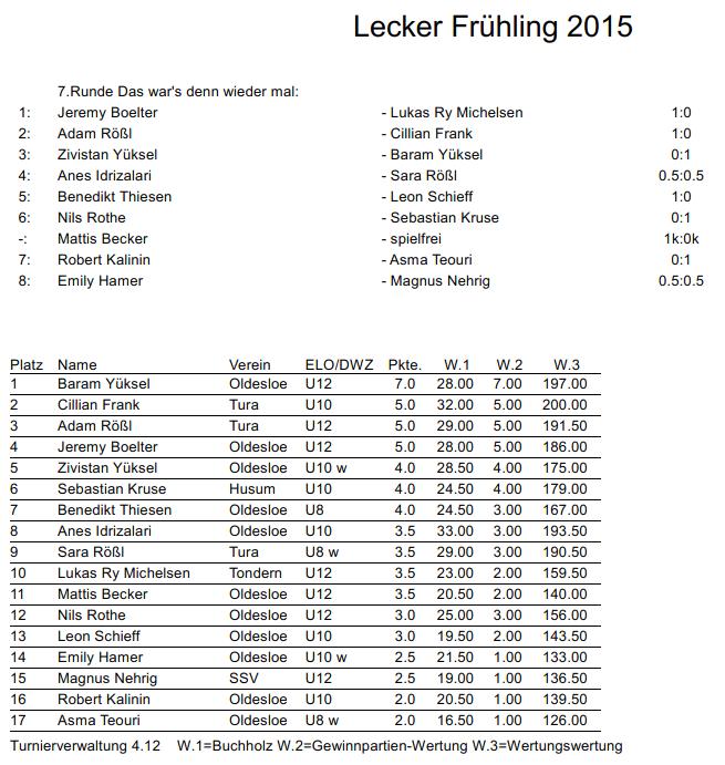 Lecker-Fr-2015-U8-U12